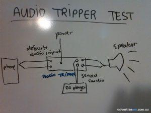 Audio Tripper Test Diagram