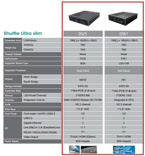 shuttle digital signage players ds25 ds61