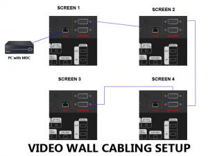 video wall setup
