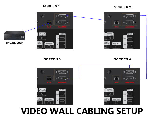 video wall setup